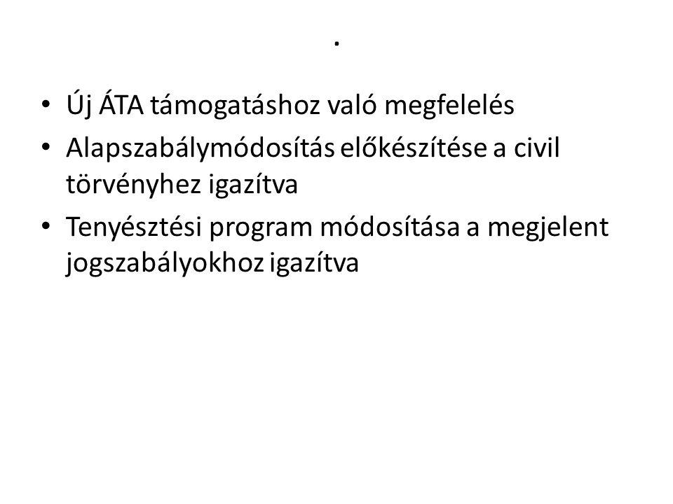 . Új ÁTA támogatáshoz való megfelelés Alapszabálymódosítás előkészítése a civil törvényhez igazítva Tenyésztési program módosítása a megjelent jogszab