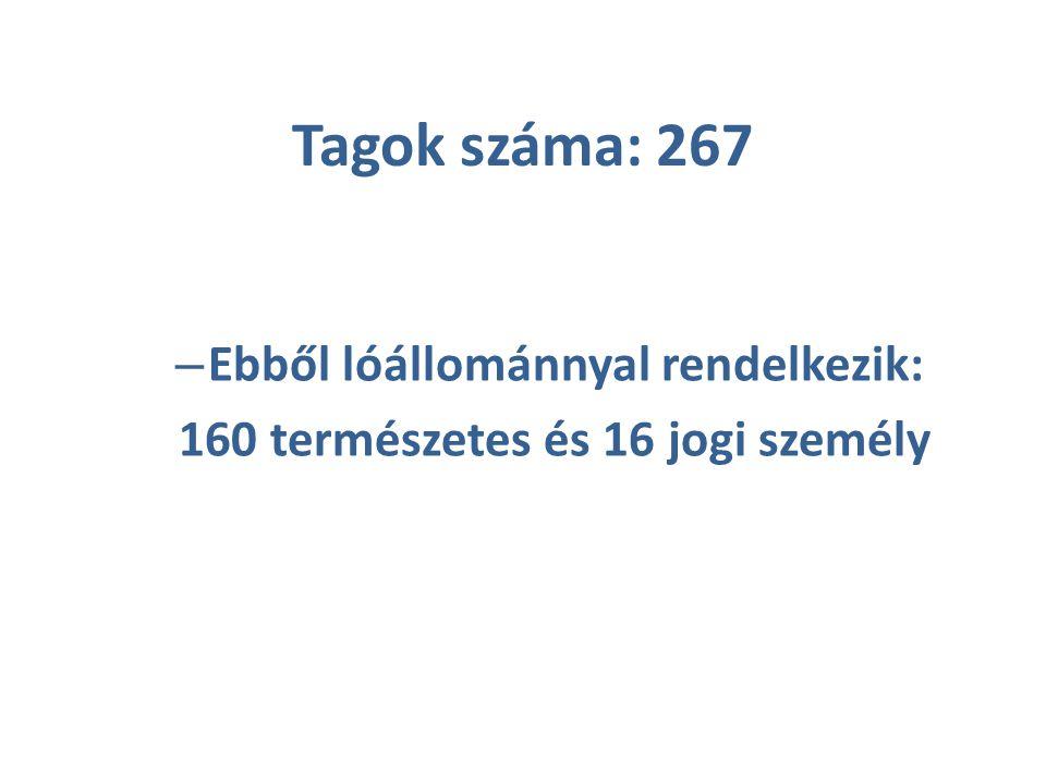 Tagok száma: 267 – Ebből lóállománnyal rendelkezik: 160 természetes és 16 jogi személy
