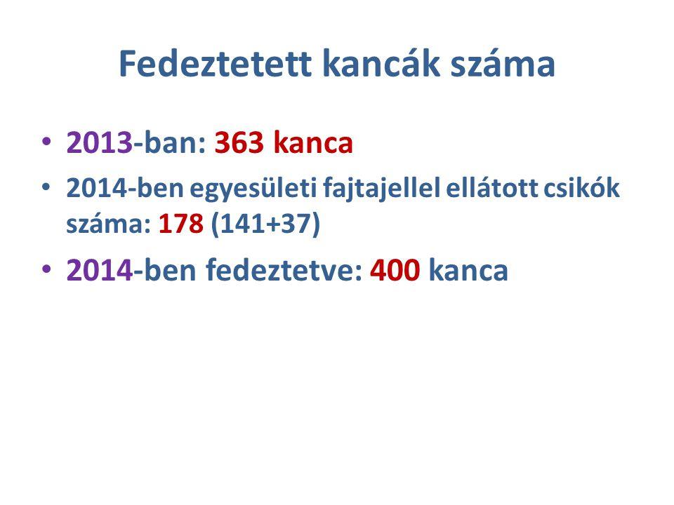 2014. évi egyesületi események: