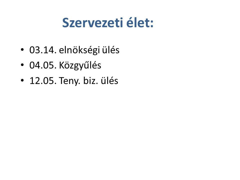 Szervezeti élet: 03.14. elnökségi ülés 04.05. Közgyűlés 12.05. Teny. biz. ülés