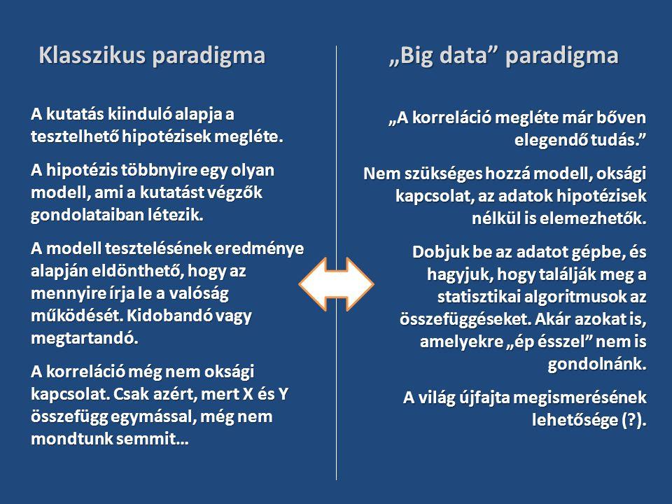 Klasszikus paradigma A kutatás kiinduló alapja a tesztelhető hipotézisek megléte. A hipotézis többnyire egy olyan modell, ami a kutatást végzők gondol