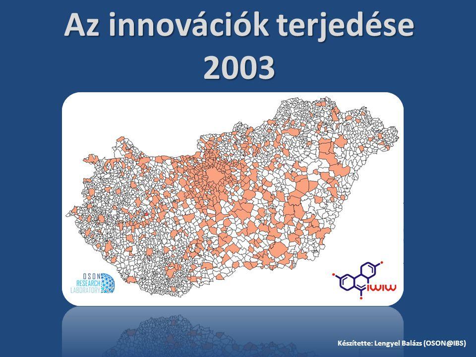 Az innovációk terjedése 2003 Készítette: Lengyel Balázs (OSON@IBS)