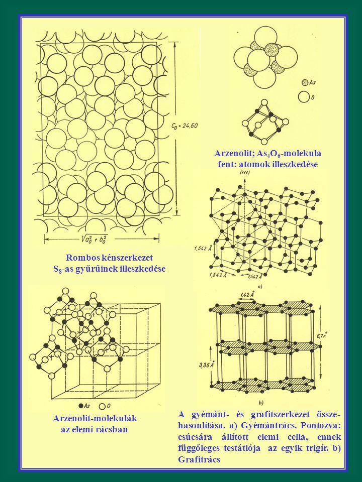 Rombos kénszerkezet S 8 -as gyűrűinek illeszkedése Arzenolit; As 4 O 6 -molekula fent: atomok illeszkedése Arzenolit-molekulák az elemi rácsban A gyém