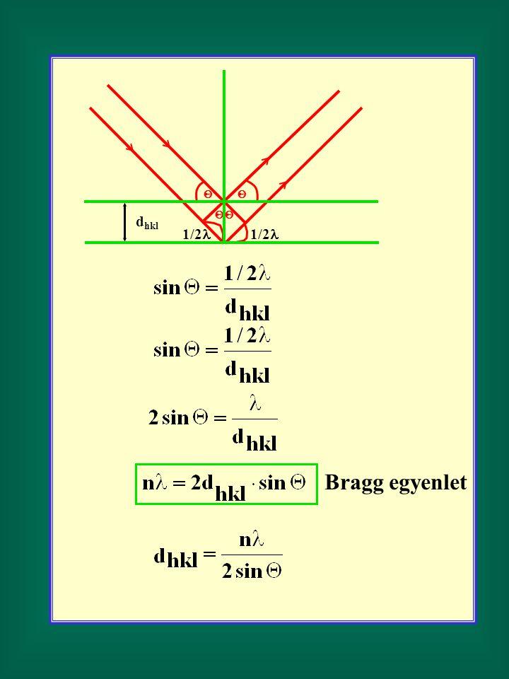 d hkl   1/2 Bragg egyenlet