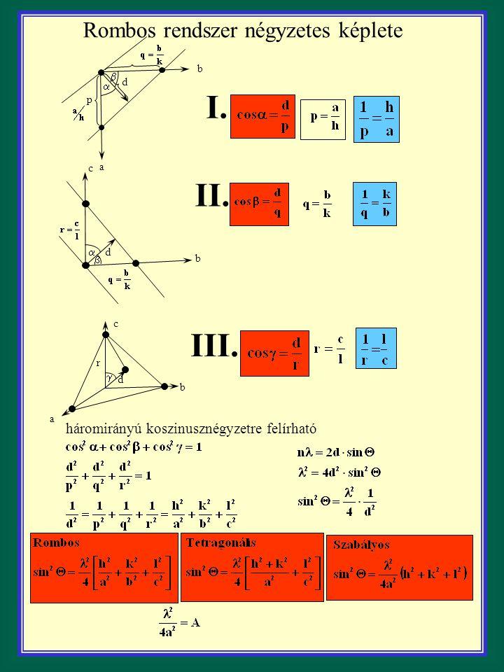 Rombos rendszer négyzetes képlete p   d a b I. II. c b d   III. c a b r d  háromirányú koszinusznégyzetre felírható