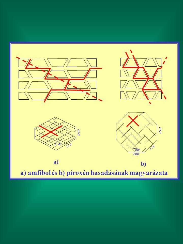         a) b) a) amfibol és b) piroxén hasadásának magyarázata