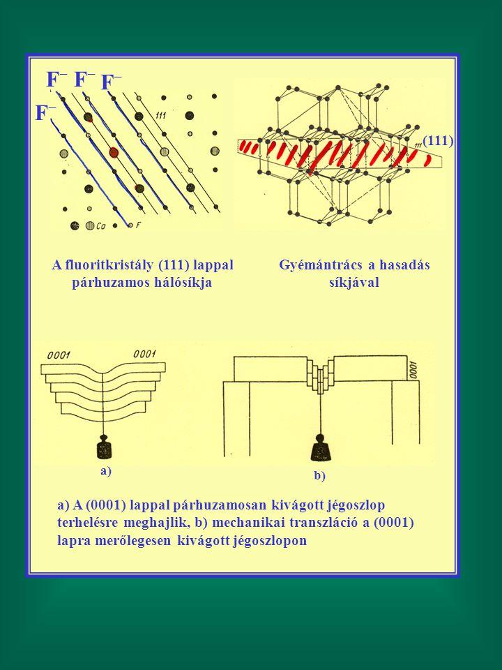 F_F_ F_F_ F_F_ F_F_ (111) A fluoritkristály (111) lappal párhuzamos hálósíkja Gyémántrács a hasadás síkjával a) A (0001) lappal párhuzamosan kivágott