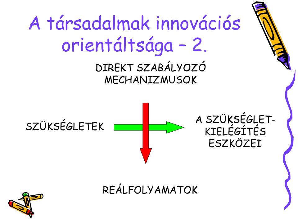 A társadalmak innovációs orientáltsága – 2. DIREKT SZABÁLYOZÓ MECHANIZMUSOK REÁLFOLYAMATOK SZÜKSÉGLETEK A SZÜKSÉGLET- KIELÉGÍTÉS ESZKÖZEI