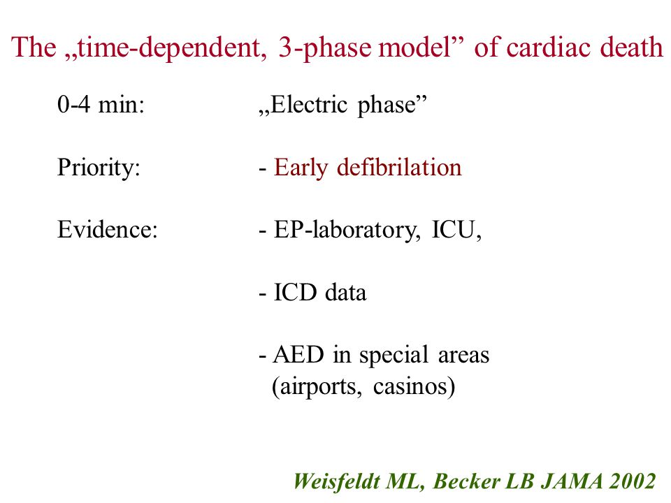"The ""time-dependent, 3-phase model of cardiac death 0-4 min: ""Electric phase Priority:- Early defibrilation Evidence:- EP-laboratory, ICU, - ICD data - AED in special areas (airports, casinos) Weisfeldt ML, Becker LB JAMA 2002"