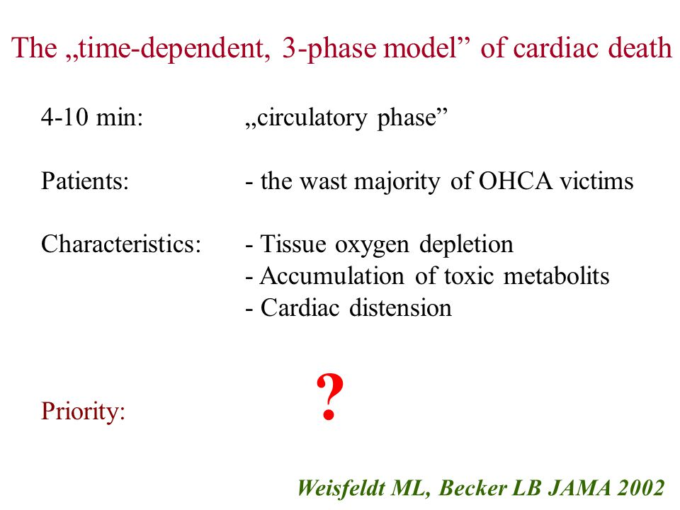 "4-10 min: ""circulatory phase Patients:- the wast majority of OHCA victims Characteristics:- Tissue oxygen depletion - Accumulation of toxic metabolits - Cardiac distension Priority: ."