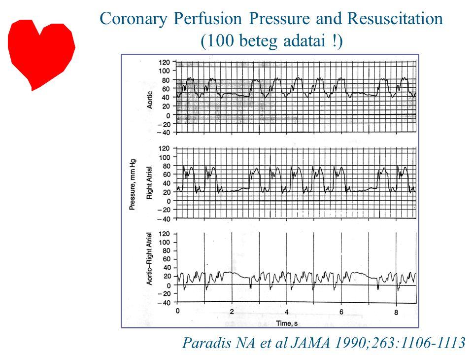 Coronary Perfusion Pressure and Resuscitation (100 beteg adatai !) Paradis NA et al JAMA 1990;263:1106-1113