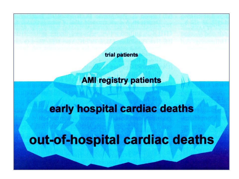 aorta jobb pitvar Berg RA. Circulation 2001;104:2465-2470. 4 s