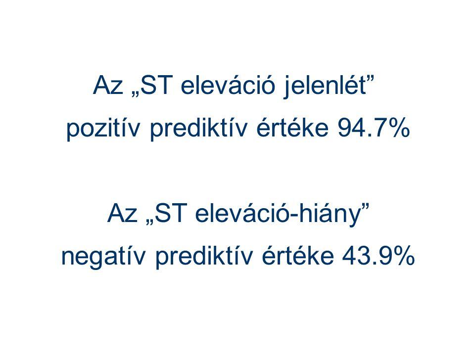 """Az """"ST eleváció jelenlét pozitív prediktív értéke 94.7% Az """"ST eleváció-hiány negatív prediktív értéke 43.9%"""
