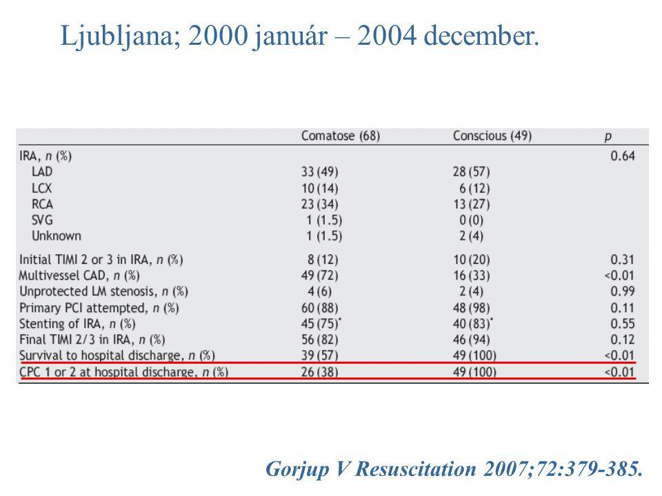 Ljubljana; 2000 január – 2004 december. Gorjup V Resuscitation 2007;72:379-385.
