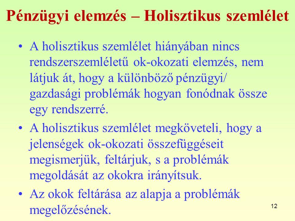 Pénzügyi elemzés – Holisztikus szemlélet A holisztikus szemlélet hiányában nincs rendszerszemléletű ok-okozati elemzés, nem látjuk át, hogy a különböz