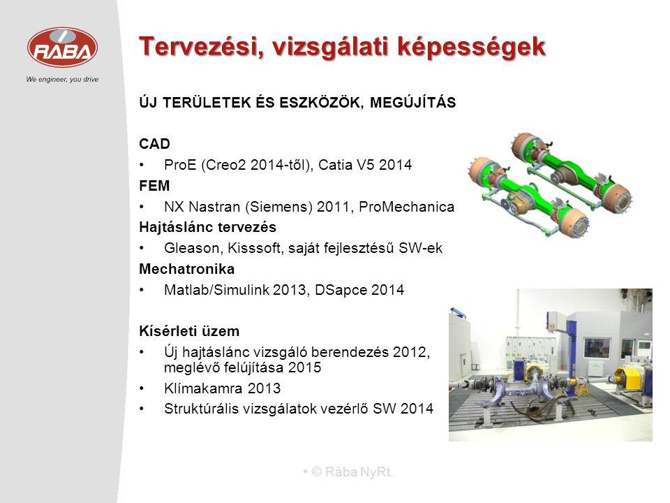 © Rába NyRt. Tervezési, vizsgálati képességek ÚJ TERÜLETEK ÉS ESZKÖZÖK, MEGÚJÍTÁS CAD ProE (Creo2 2014-től), Catia V5 2014 FEM NX Nastran (Siemens) 20