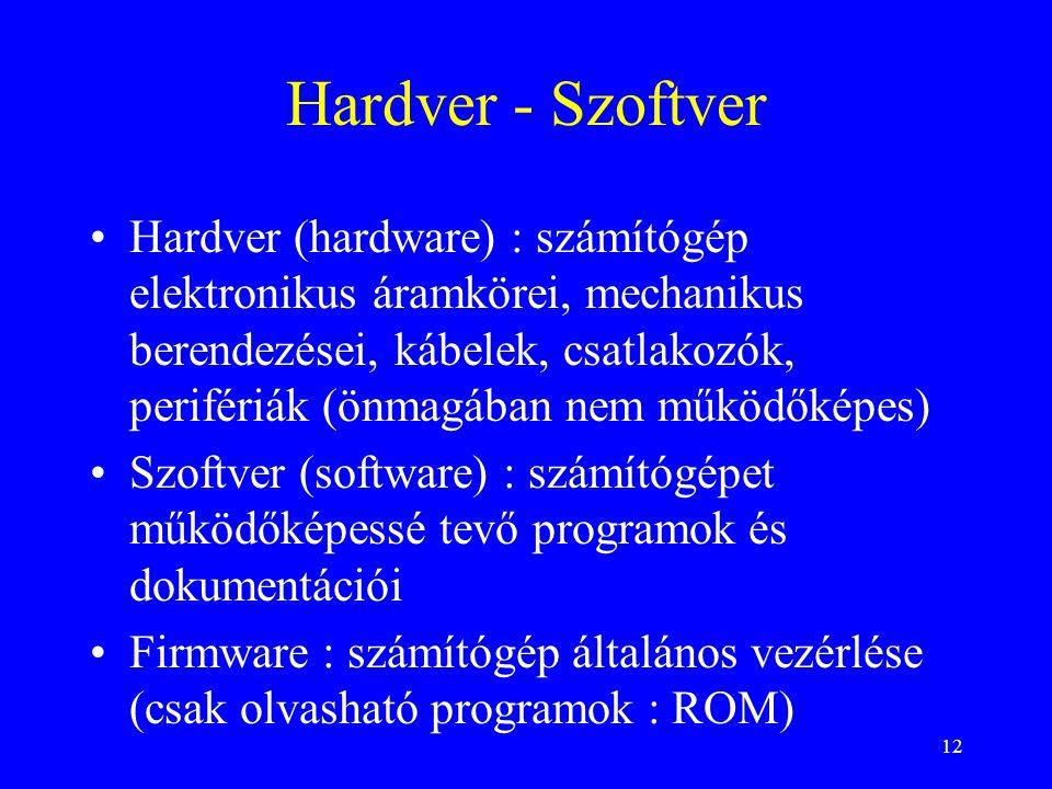 12 Hardver - Szoftver Hardver (hardware) : számítógép elektronikus áramkörei, mechanikus berendezései, kábelek, csatlakozók, perifériák (önmagában nem