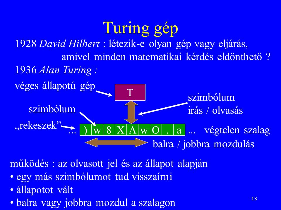 """13 Turing gép )w8XAwO.a... végtelen szalag """"rekeszek"""" T szimbólum irás / olvasás véges állapotú gép szimbólum működés : az olvasott jel és az állapot"""