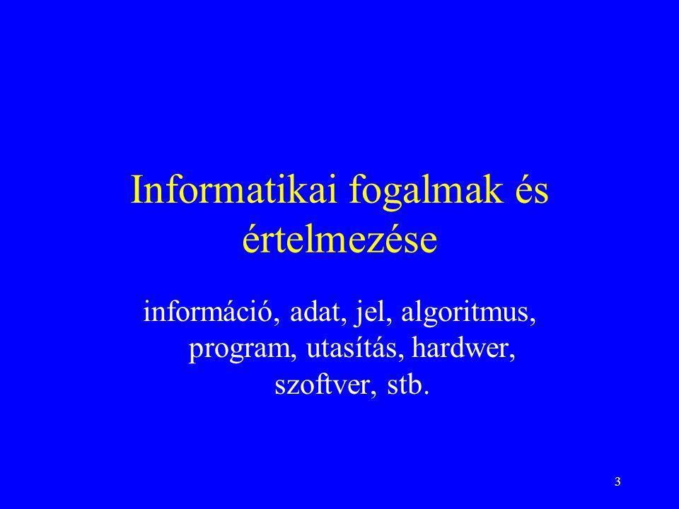 3 Informatikai fogalmak és értelmezése információ, adat, jel, algoritmus, program, utasítás, hardwer, szoftver, stb.