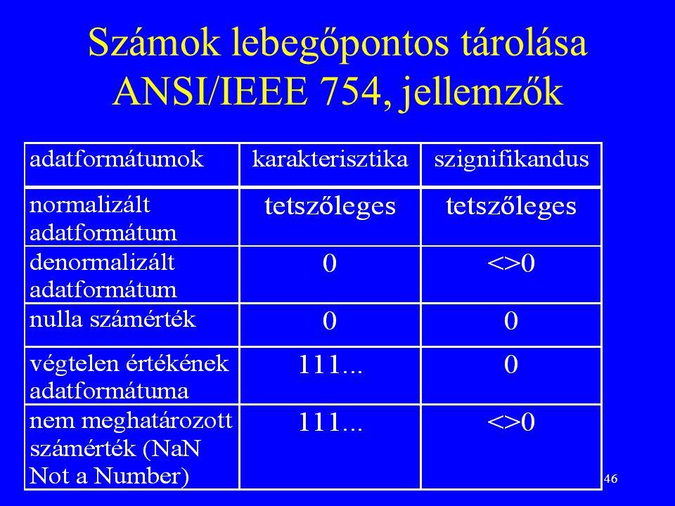 46 Számok lebegőpontos tárolása ANSI/IEEE 754, jellemzők