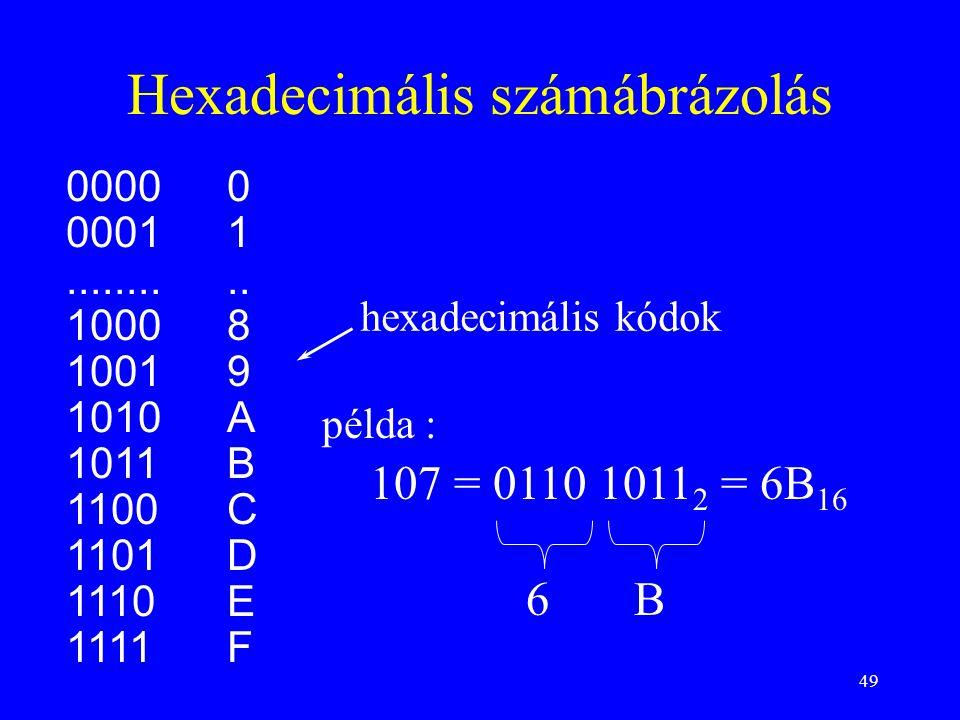 49 Hexadecimális számábrázolás 00000 00011.......... 10008 10019 1010A 1011B 1100C 1101D 1110E 1111F hexadecimális kódok példa : 107 = 0110 1011 2 = 6