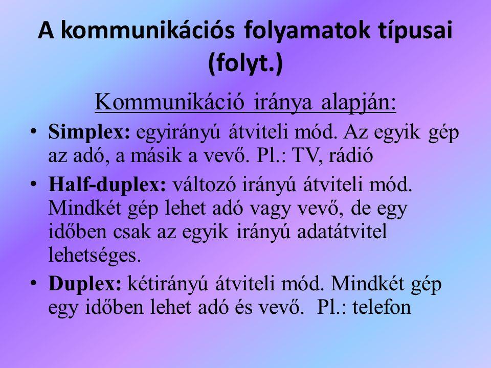 A kommunikációs folyamatok típusai (folyt.) Kommunikáció iránya alapján: Simplex: egyirányú átviteli mód. Az egyik gép az adó, a másik a vevő. Pl.: TV