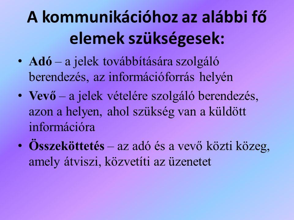 A kommunikációhoz az alábbi fő elemek szükségesek: Adó – a jelek továbbítására szolgáló berendezés, az információforrás helyén Vevő – a jelek vételére