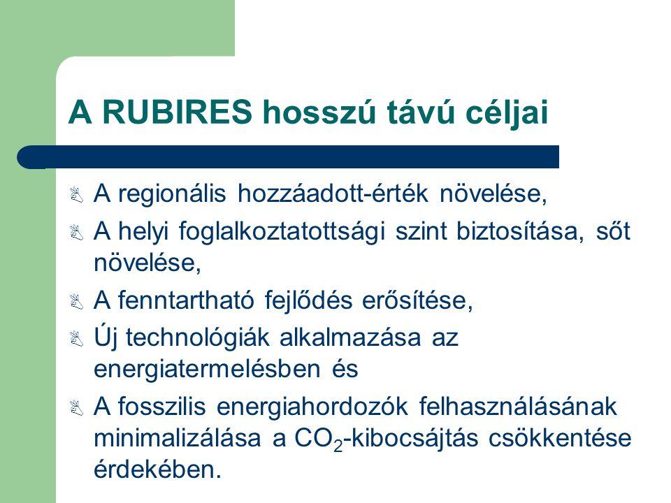 A RUBIRES hosszú távú céljai  A regionális hozzáadott-érték növelése,  A helyi foglalkoztatottsági szint biztosítása, sőt növelése,  A fenntartható
