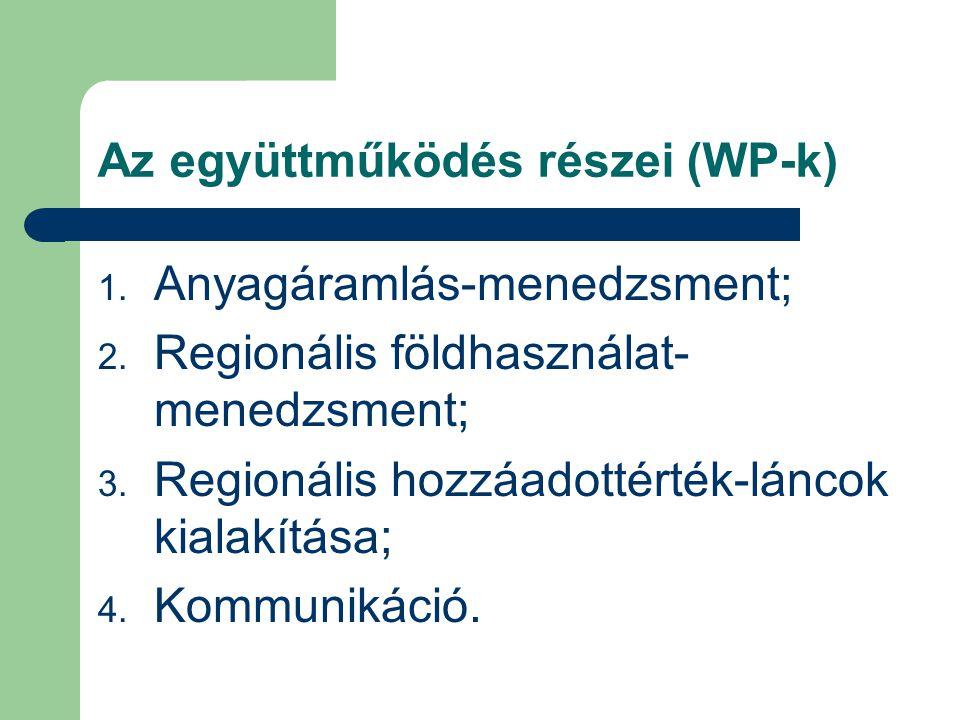 Az együttműködés részei (WP-k) 1. Anyagáramlás-menedzsment; 2. Regionális földhasználat- menedzsment; 3. Regionális hozzáadottérték-láncok kialakítása