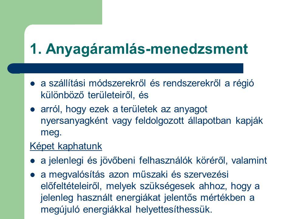 1. Anyagáramlás-menedzsment a szállítási módszerekről és rendszerekről a régió különböző területeiről, és arról, hogy ezek a területek az anyagot nyer