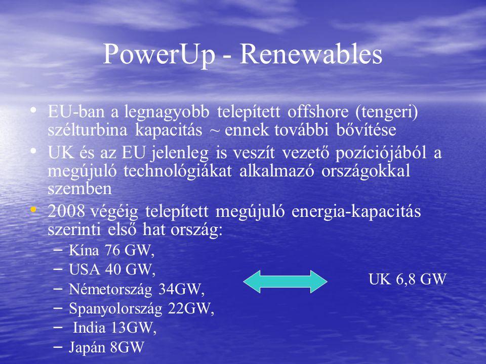 PowerUp - Renewables EU-ban a legnagyobb telepített offshore (tengeri) szélturbina kapacitás ~ ennek további bővítése UK és az EU jelenleg is veszít vezető pozíciójából a megújuló technológiákat alkalmazó országokkal szemben 2008 végéig telepített megújuló energia-kapacitás szerinti első hat ország: – – Kína 76 GW, – – USA 40 GW, – – Németország 34GW, – – Spanyolország 22GW, – – India 13GW, – – Japán 8GW UK 6,8 GW