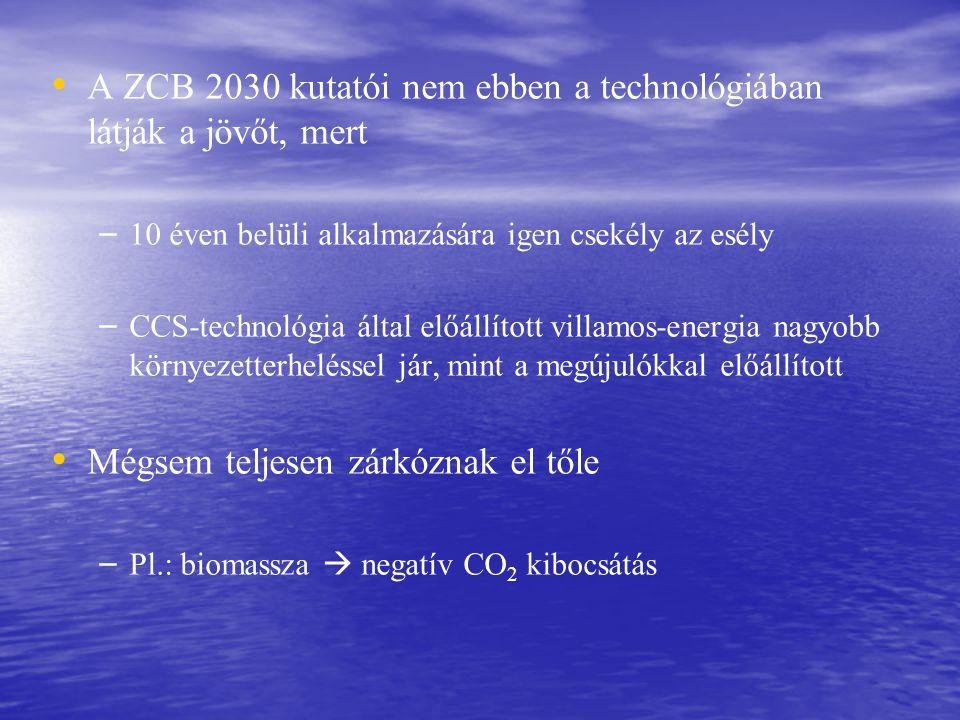 A ZCB 2030 kutatói nem ebben a technológiában látják a jövőt, mert – – 10 éven belüli alkalmazására igen csekély az esély – – CCS-technológia által előállított villamos-energia nagyobb környezetterheléssel jár, mint a megújulókkal előállított Mégsem teljesen zárkóznak el tőle – – Pl.: biomassza  negatív CO 2 kibocsátás