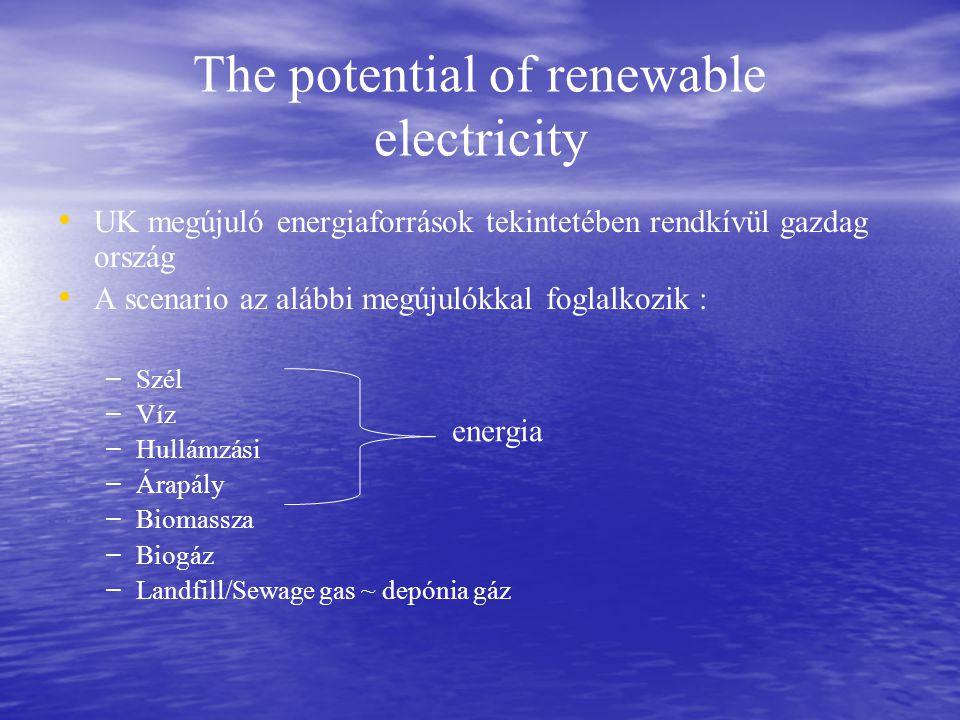 The potential of renewable electricity UK megújuló energiaforrások tekintetében rendkívül gazdag ország A scenario az alábbi megújulókkal foglalkozik : – – Szél – – Víz – – Hullámzási – – Árapály – – Biomassza – – Biogáz – – Landfill/Sewage gas ~ depónia gáz energia