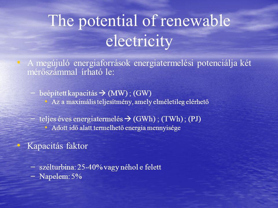 A megújuló energiaforrások energiatermelési potenciálja két mérőszámmal írható le: – – beépített kapacitás  (MW) ; (GW) Az a maximális teljesítmény, amely elméletileg elérhető – – teljes éves energiatermelés  (GWh) ; (TWh) ; (PJ) Adott idő alatt termelhető energia mennyisége Kapacitás faktor – – szélturbina: 25-40% vagy néhol e felett – – Napelem: 5% The potential of renewable electricity