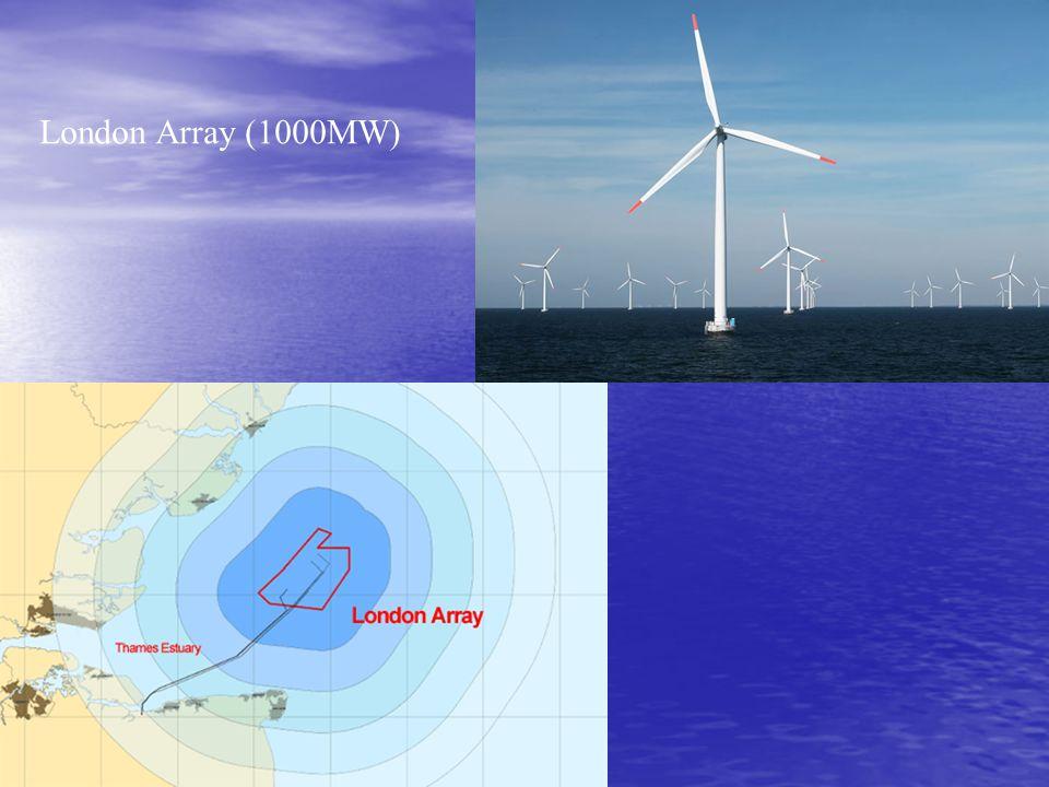 London Array (1000MW)