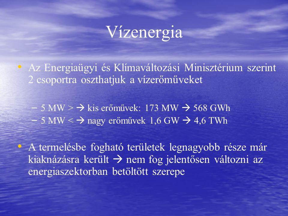 Vízenergia Az Energiaügyi és Klímaváltozási Minisztérium szerint 2 csoportra oszthatjuk a vízerőműveket – – 5 MW >  kis erőművek: 173 MW  568 GWh – – 5 MW <  nagy erőművek 1,6 GW  4,6 TWh A termelésbe fogható területek legnagyobb része már kiaknázásra került  nem fog jelentősen változni az energiaszektorban betöltött szerepe