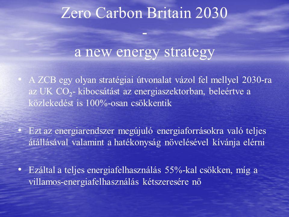 Zero Carbon Britain 2030 - a new energy strategy A ZCB egy olyan stratégiai útvonalat vázol fel mellyel 2030-ra az UK CO 2 - kibocsátást az energiaszektorban, beleértve a közlekedést is 100%-osan csökkentik Ezt az energiarendszer megújuló energiaforrásokra való teljes átállásával valamint a hatékonyság növelésével kívánja elérni Ezáltal a teljes energiafelhasználás 55%-kal csökken, míg a villamos-energiafelhasználás kétszeresére nő