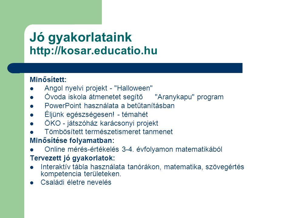 Jó gyakorlataink http://kosar.educatio.hu Minősített: Angol nyelvi projekt - Halloween Óvoda iskola átmenetet segítő Aranykapu program PowerPoint használata a betűtanításban Éljünk egészségesen.