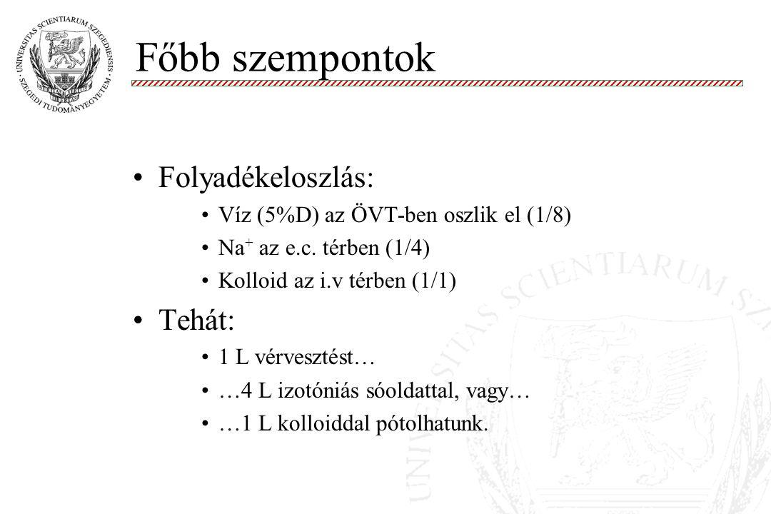 Cemtrális vénás katéter Molnár '99