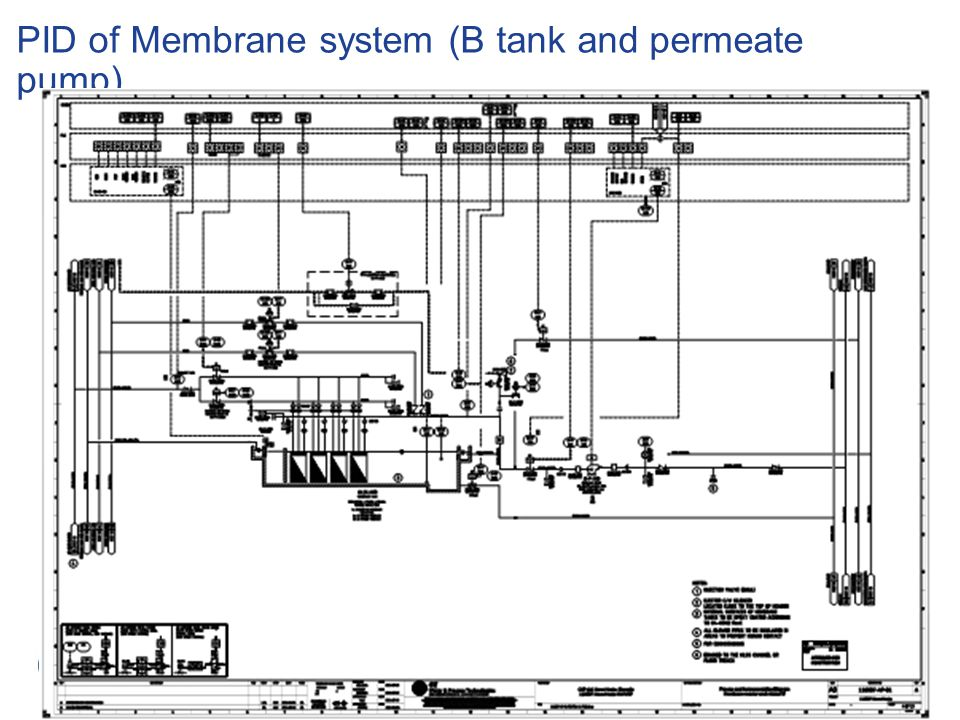 10 / GE / PID of Membrane system (B tank and permeate pump)