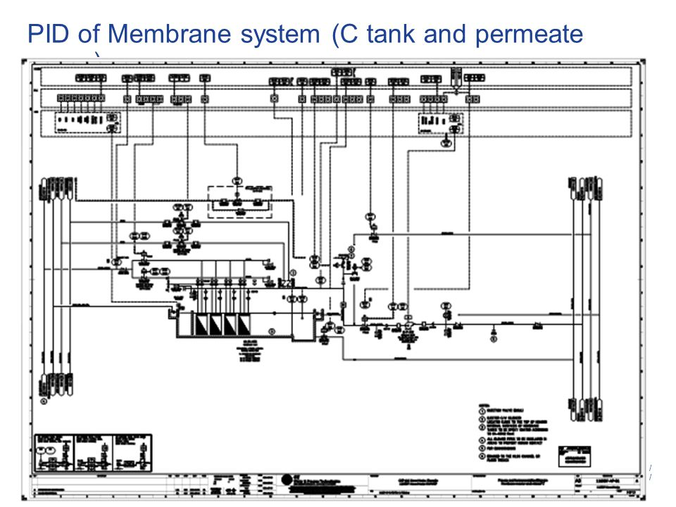 11 / GE / PID of Membrane system (C tank and permeate pump)