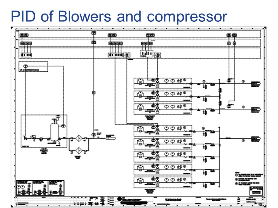 14 / GE / PID of Blowers and compressor