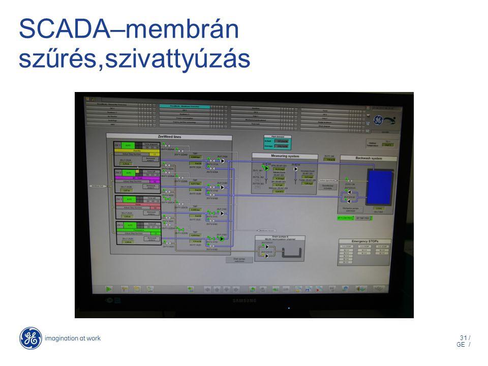 31 / GE / SCADA–membrán szűrés,szivattyúzás