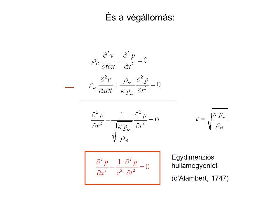 A hullámegyenlet megoldása Bármilyen függvény, amelyben a független változók az alábbi kombinációban szerepelnek: