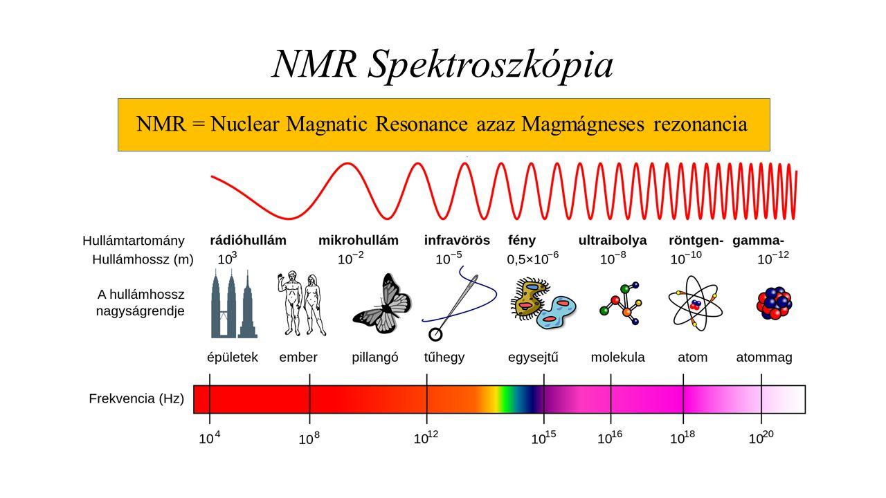 NMR Spektroszkópia NMR = Nuclear Magnatic Resonance azaz Magmágneses rezonancia NMR