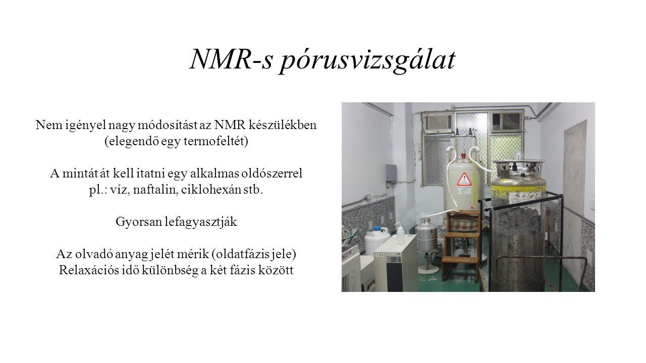 NMR-s pórusvizsgálat Nem igényel nagy módosítást az NMR készülékben (elegendő egy termofeltét) A mintát át kell itatni egy alkalmas oldószerrel pl.: v