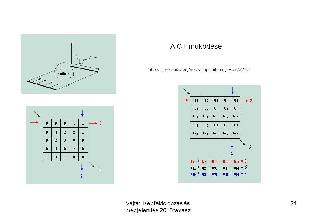 Vajta: Képfeldolgozás és megjelenítés 2015 tavasz 21 A CT működése http://hu.wikipedia.org/wiki/Komputertomogr%C3%A1fia