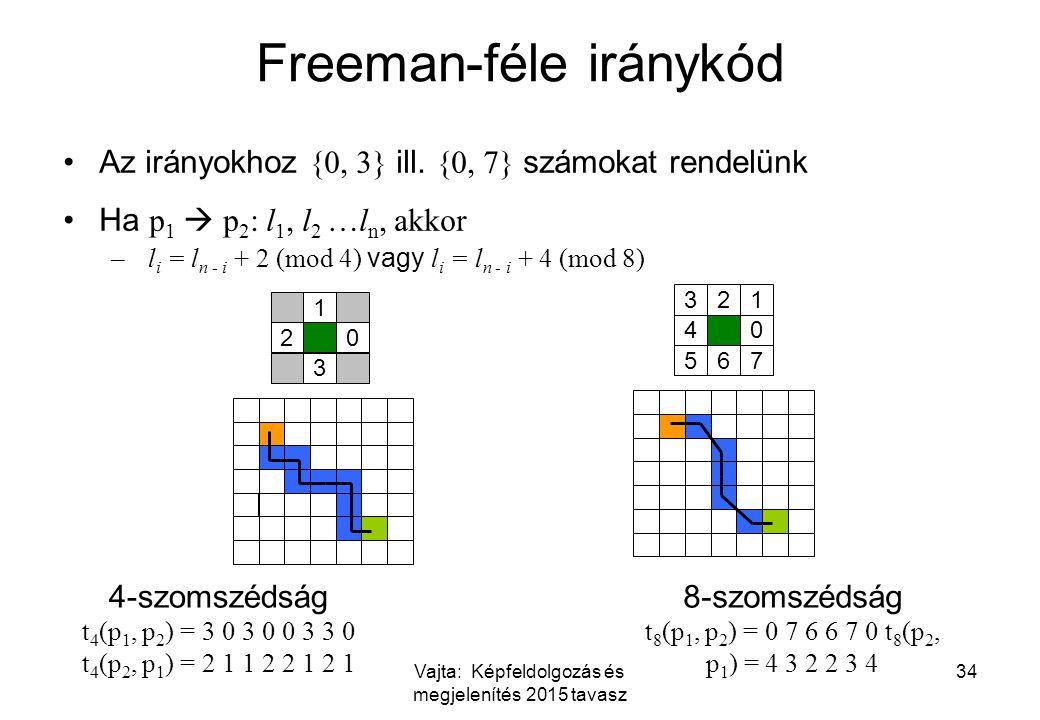 Vajta: Képfeldolgozás és megjelenítés 2015 tavasz 34 Freeman-féle iránykód Az irányokhoz {0, 3} ill. {0, 7} számokat rendelünk Ha p 1  p 2 : l 1, l 2