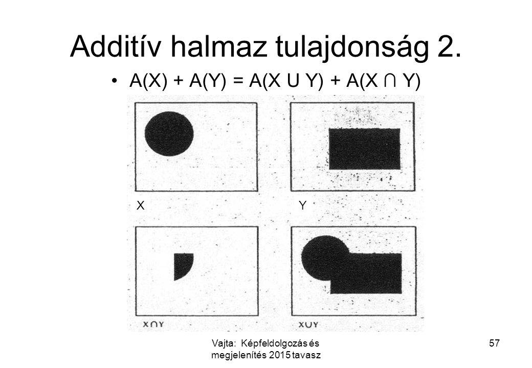 Vajta: Képfeldolgozás és megjelenítés 2015 tavasz 57 Additív halmaz tulajdonság 2. A(X) + A(Y) = A(X U Y) + A(X ∩ Y) XY