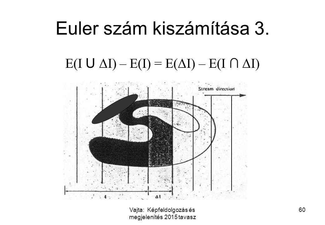Vajta: Képfeldolgozás és megjelenítés 2015 tavasz 60 Euler szám kiszámítása 3. E(I U ΔI) – E(I) = E(ΔI) – E(I ∩ ΔI)